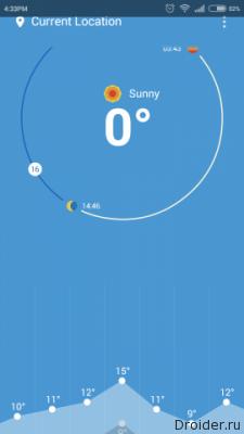 Мобильные новости из сети: http://droider.ru/wp-content/uploads/2015/03/wpid-screenshot_2015-03-30-16-33-56-270x480-225x400.png