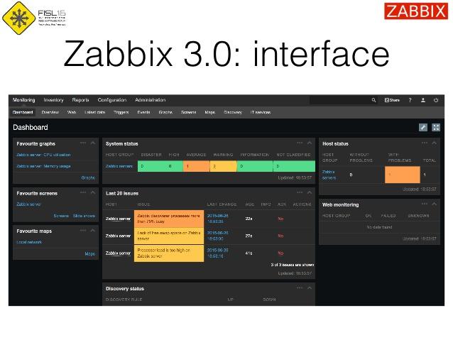 zabbix 3